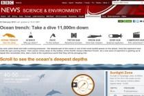 Ciekawostki i eksploracja głębin
