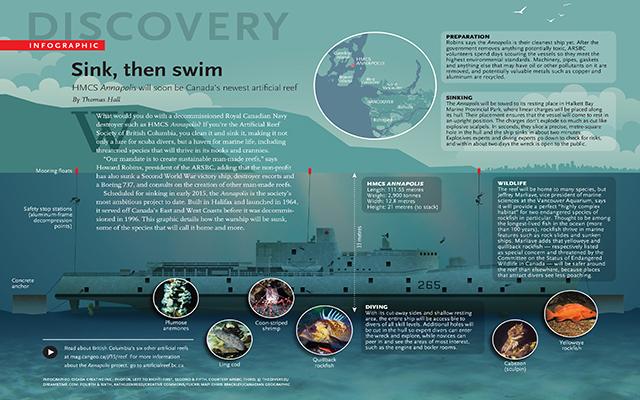 CdnGeo_Annapolis_Infographic_mini