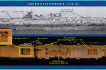 USA: odnaleziono i zidentyfikowano wrak lotniskowca USS Independence