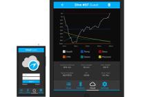 Aplikacja Shearwater Cloud dostępna w wersji open beta