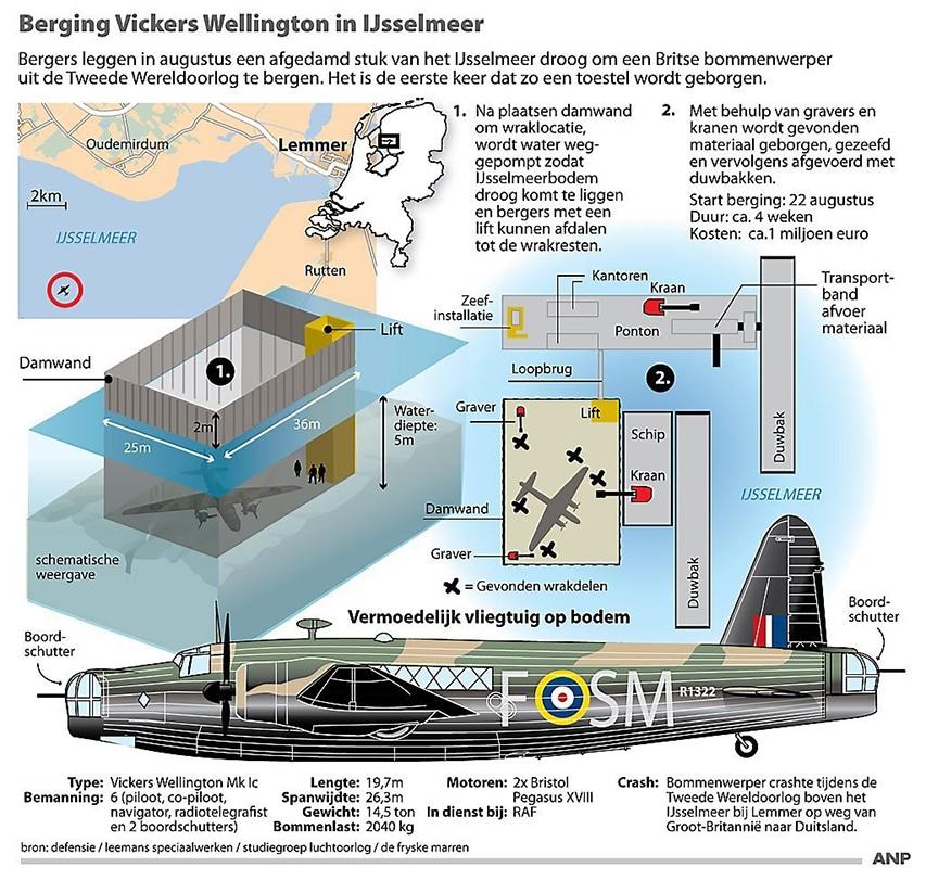 berging-vickers-wellington