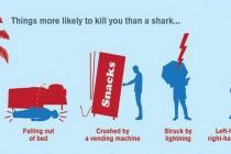 Najbardziej niebezpieczny morski drapieżca
