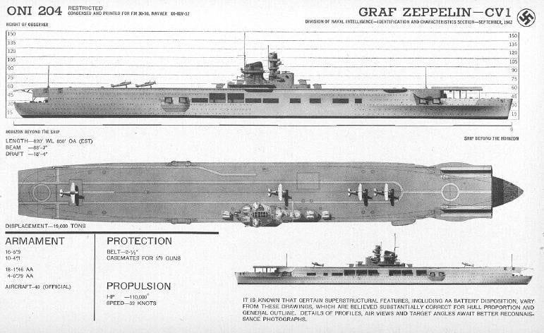 large_Graf-Zeppelin-1